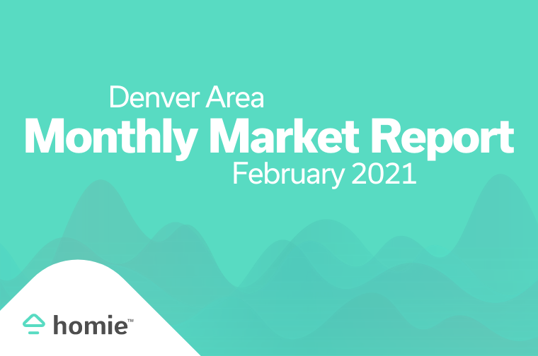 Denver February Market Report
