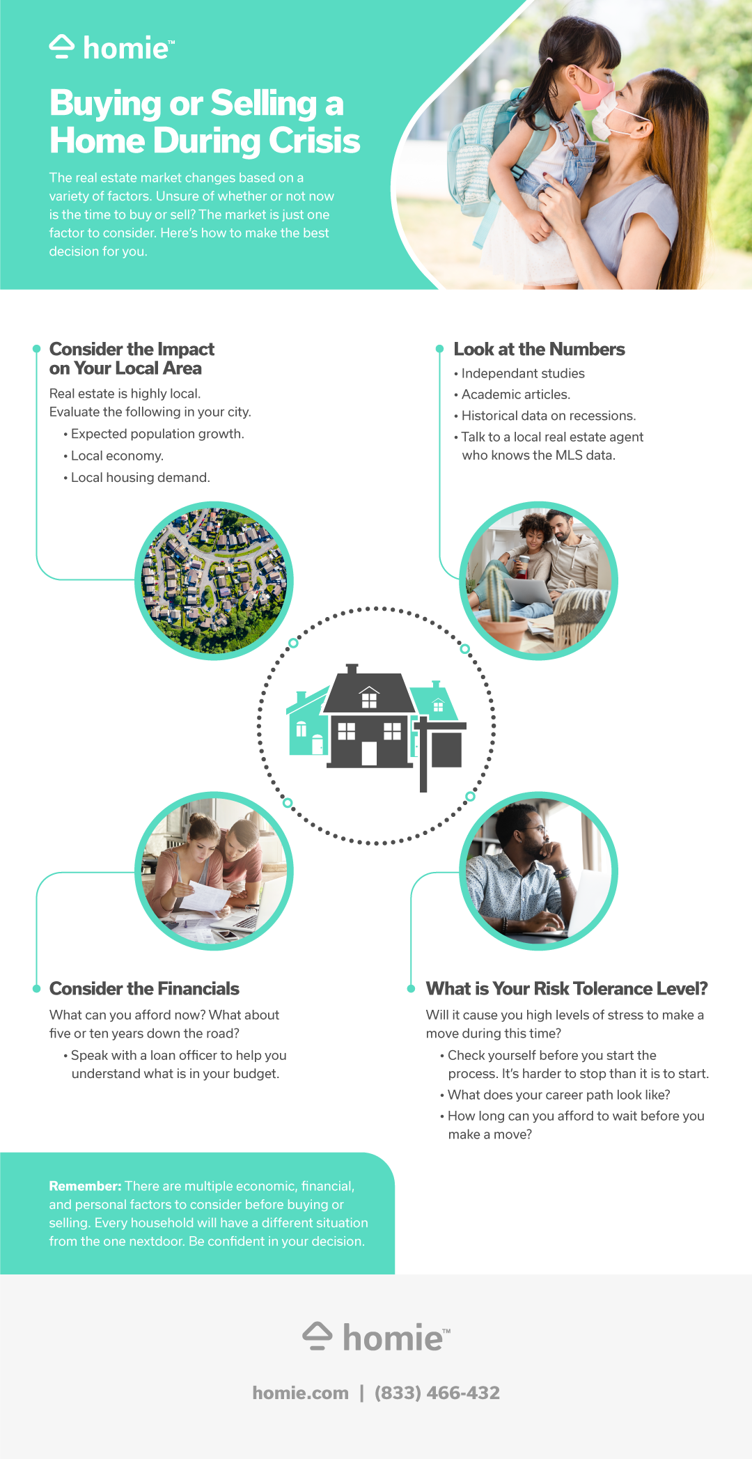infographic explaining what to consider before buying or selling a home during an economic downturn